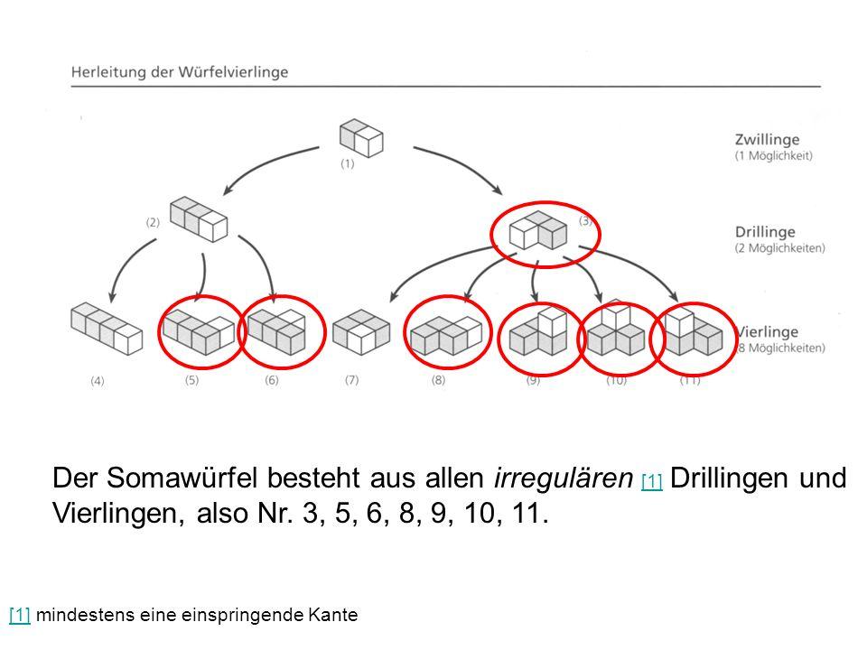 Der Somawürfel besteht aus allen irregulären [1] Drillingen und Vierlingen, also Nr. 3, 5, 6, 8, 9, 10, 11.